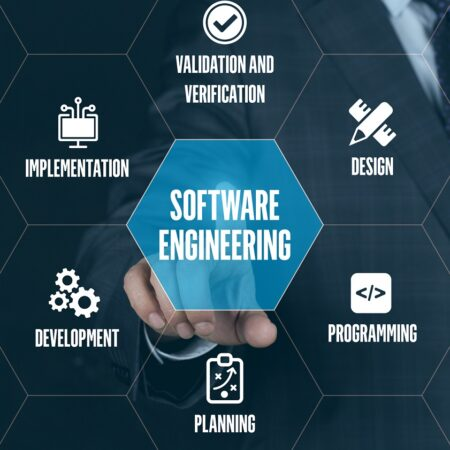 BSc. Software Engineering